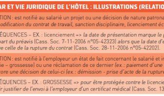 Recommandé AR électronique : droit, hôtel et technologie